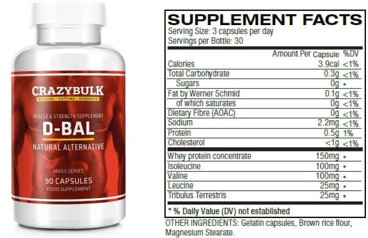 dbol steroids ingredients